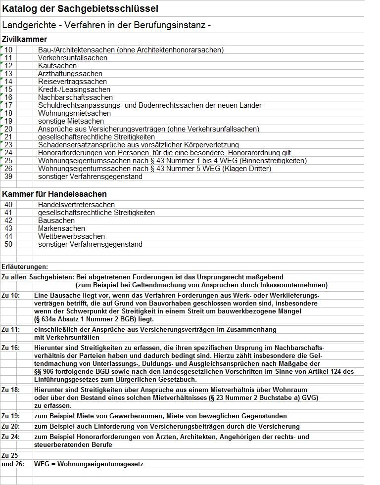 Archiv Anordnung über Die Erhebung Von Statistischen Daten In